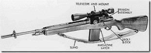350px-Rifle_M21_2